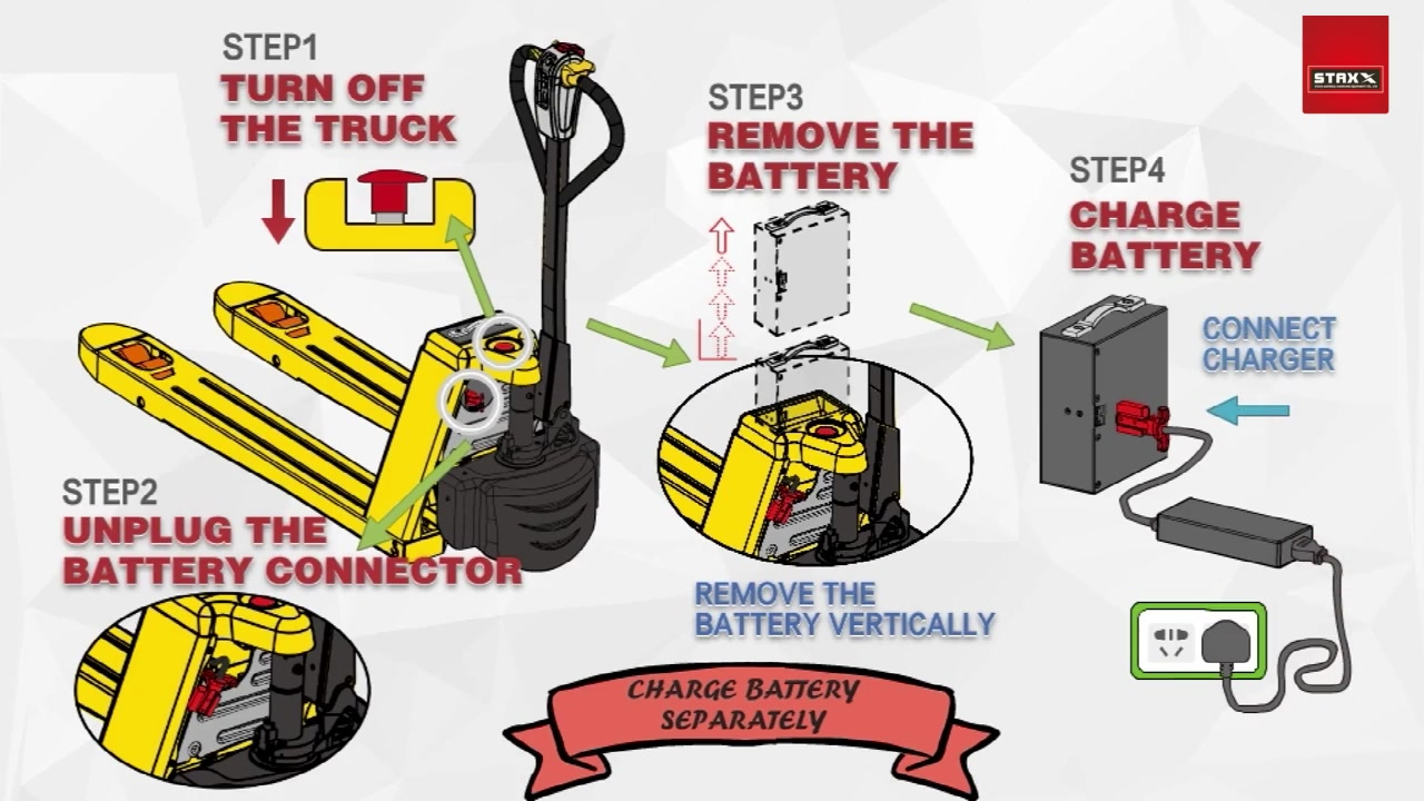 Lithium Battery Pallet Truck Operation Instruction