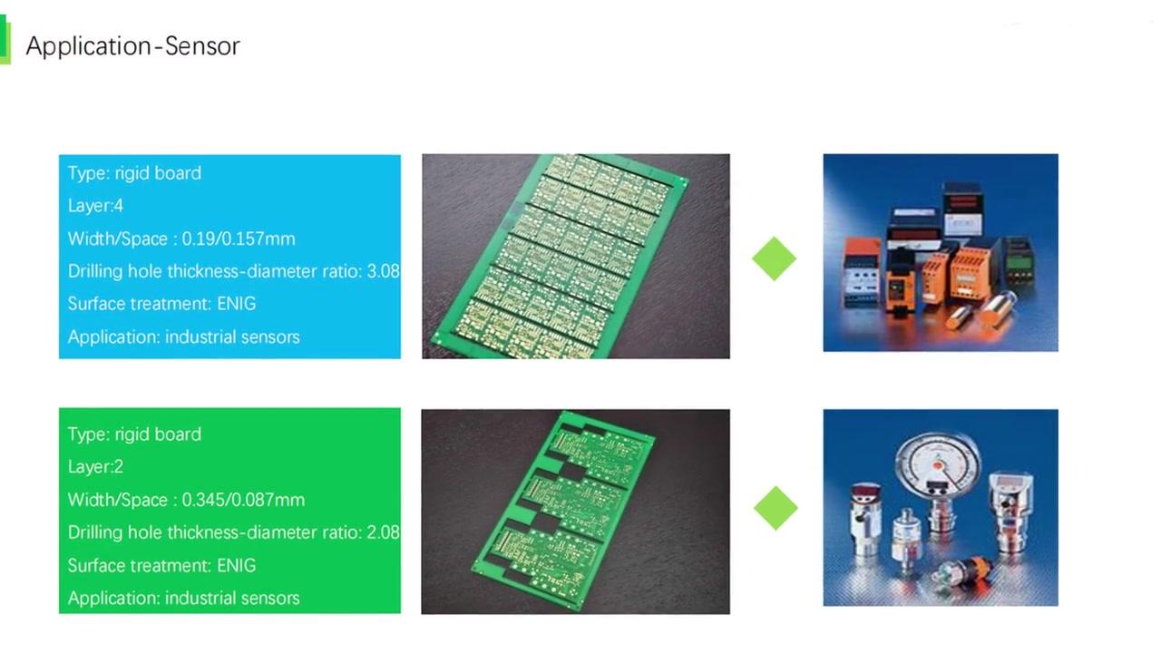 CAMTECH PCB Industrial control of PCB board