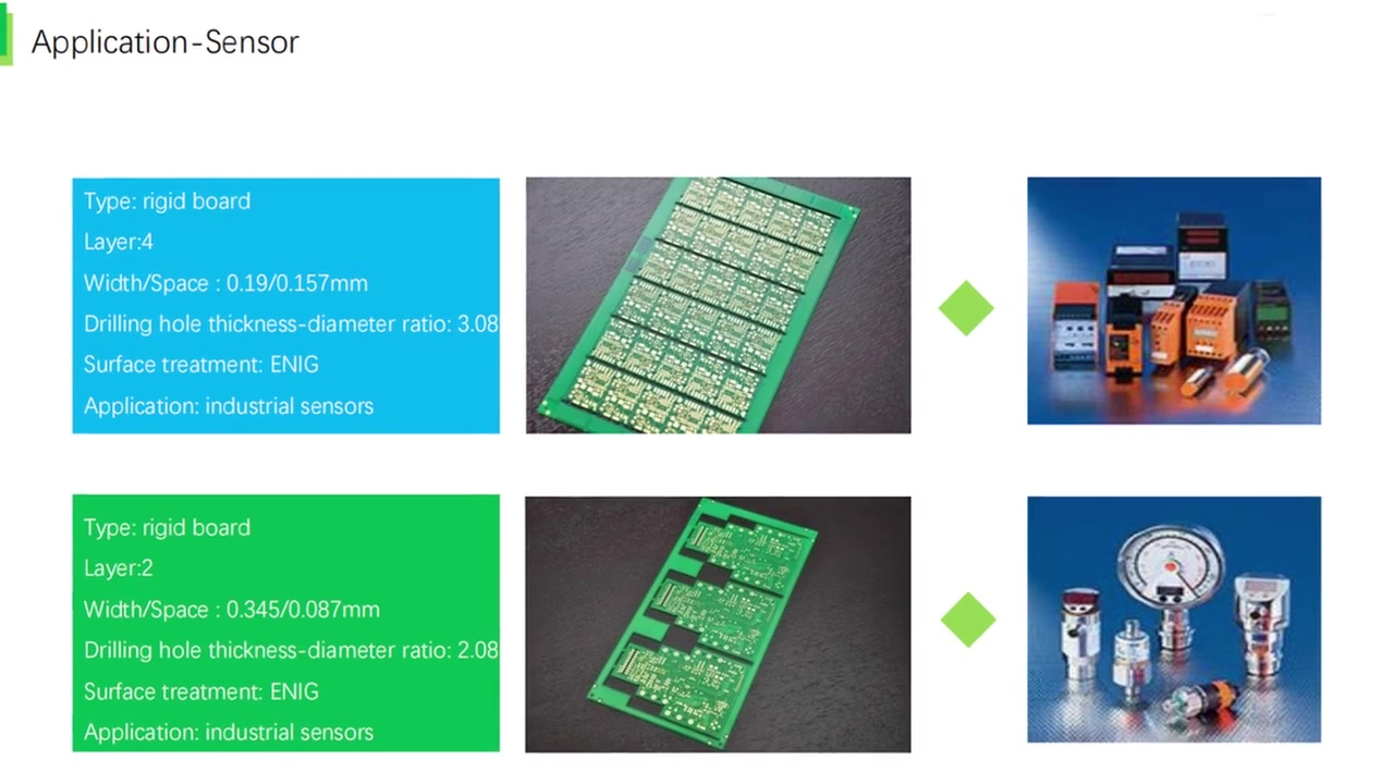 CAMTECH PCB Industrial control of Printed circuit board